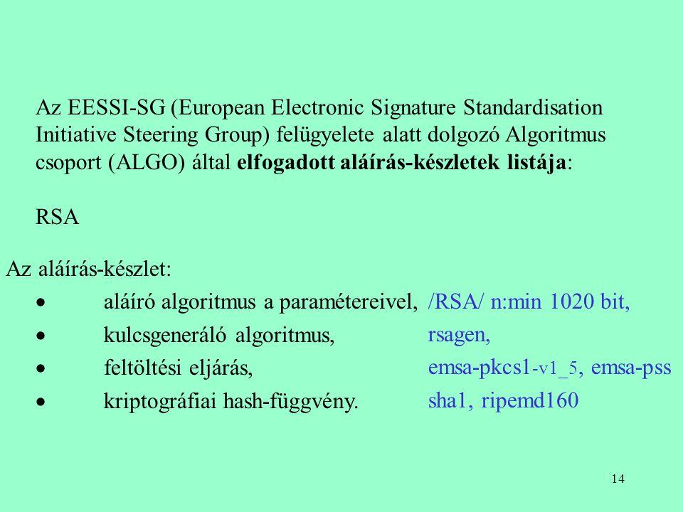 13 Az EESSI-SG (European Electronic Signature Standardisation Initiative Steering Group) felügyelete alatt dolgozó Algoritmus csoport (ALGO) által meg