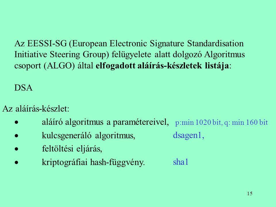 14 Az EESSI-SG (European Electronic Signature Standardisation Initiative Steering Group) felügyelete alatt dolgozó Algoritmus csoport (ALGO) által elf