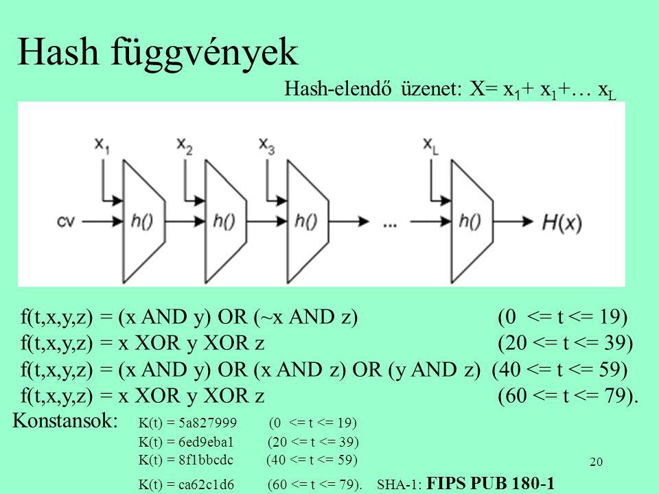 19 Hash függvények •Blokkos rejtjelzés alapokon •tetszőleges hosszú M üzenetre h=H(M) •M ismeretében h=H(M) könnyű •h ismeretében M nehéz, hogy h=H(M)