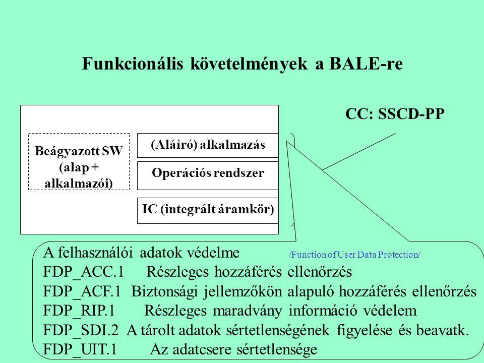 22 Mértékadó követelmények a BALE-re Beágyazott SW (alap + alkalmazói) (Aláíró) alkalmazás Operációs rendszer IC (integrált áramkör) CC: SSCD-PP CC: C