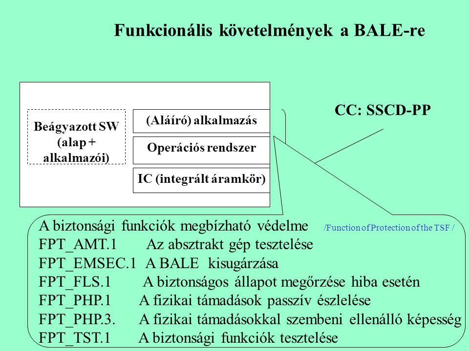 25 Beágyazott SW (alap + alkalmazói) (Aláíró) alkalmazás Operációs rendszer IC (integrált áramkör) CC: SSCD-PP Biztonság kezelés /Function of Security