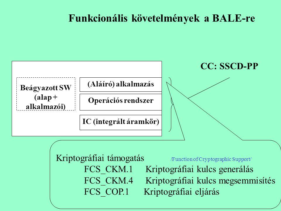 26 Beágyazott SW (alap + alkalmazói) (Aláíró) alkalmazás Operációs rendszer IC (integrált áramkör) CC: SSCD-PP A biztonsági funkciók megbízható védelm