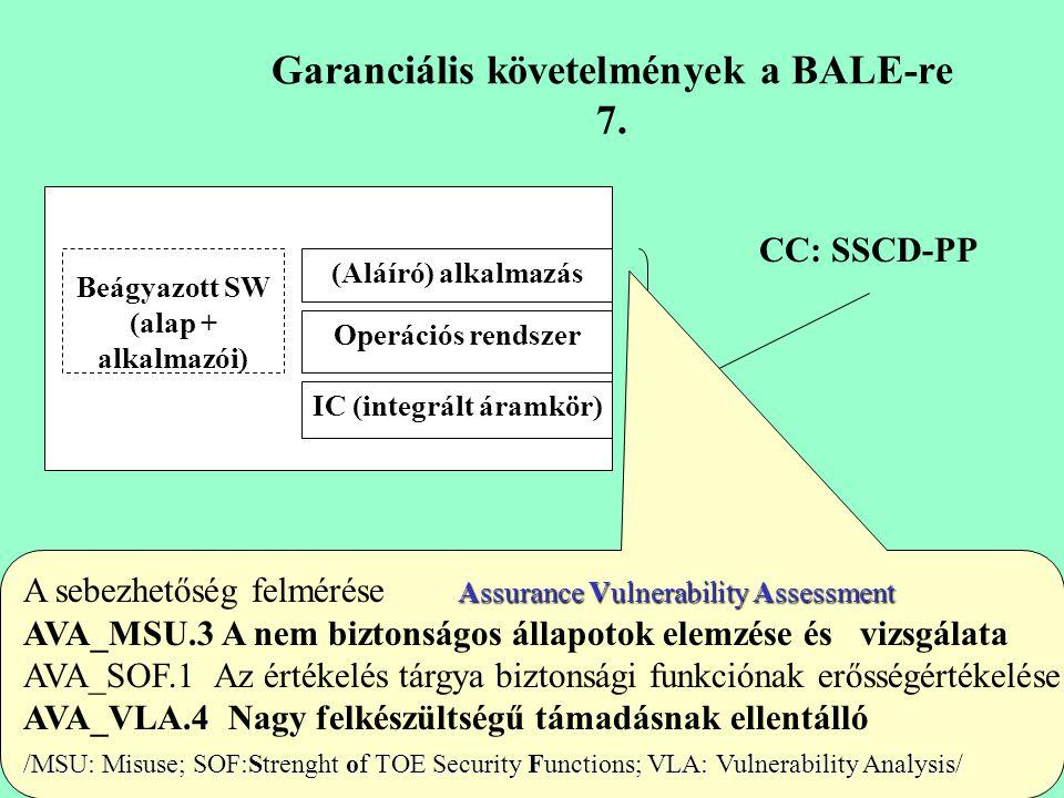 27 Funkcionális követelmények a BALE-re Beágyazott SW (alap + alkalmazói) (Aláíró) alkalmazás Operációs rendszer IC (integrált áramkör) CC: SSCD-PP Kr
