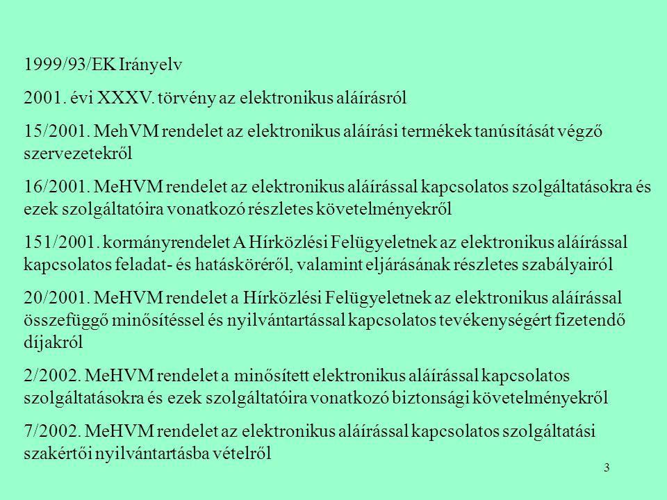 3 Jogszabályi háttér 1999/93/EK Irányelv 2001.évi XXXV.