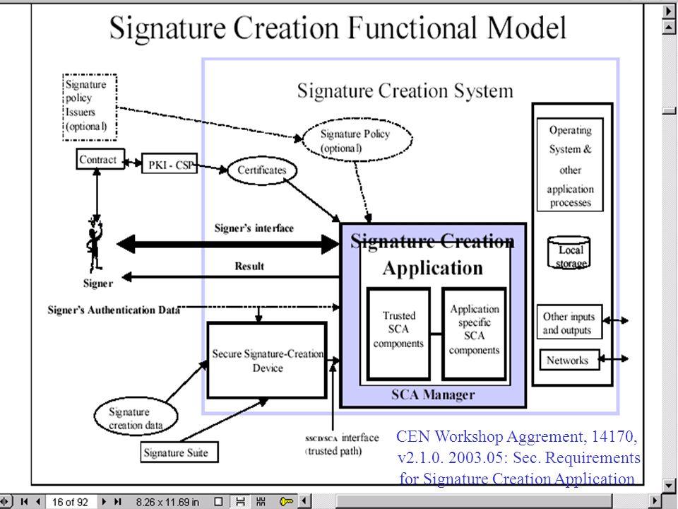 8 CEN Workshop Aggrement, 14170, v2.1.0.2003.05: Sec.
