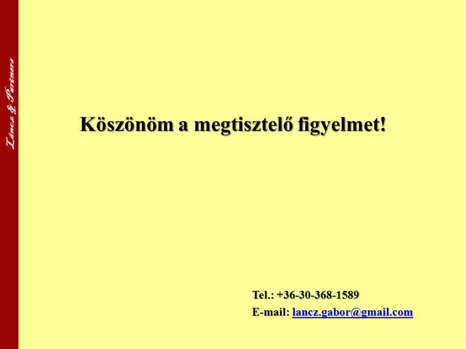 Köszönöm a megtisztelő figyelmet! Tel.: +36-30-368-1589 E-mail: lancz.gabor@gmail.com lancz.gabor@gmail.com