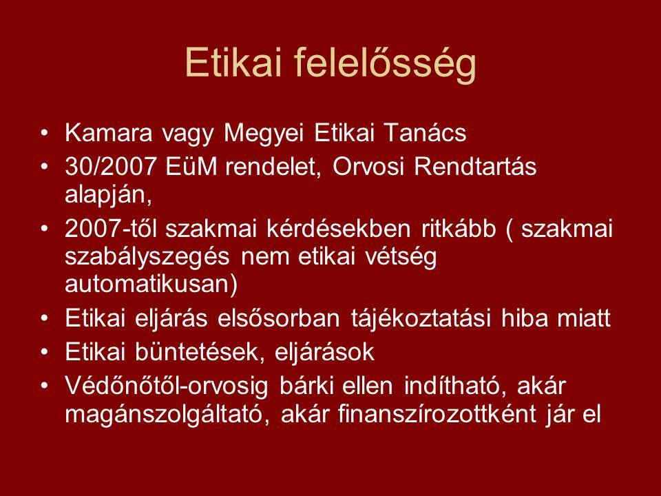 Etikai felelősség •Kamara vagy Megyei Etikai Tanács •30/2007 EüM rendelet, Orvosi Rendtartás alapján, •2007-től szakmai kérdésekben ritkább ( szakmai