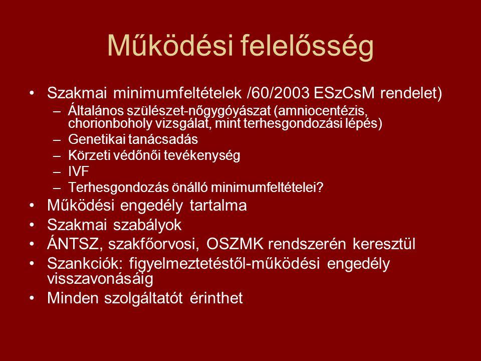 Működési felelősség •Szakmai minimumfeltételek /60/2003 ESzCsM rendelet) –Általános szülészet-nőgygóyászat (amniocentézis, chorionboholy vizsgálat, mi