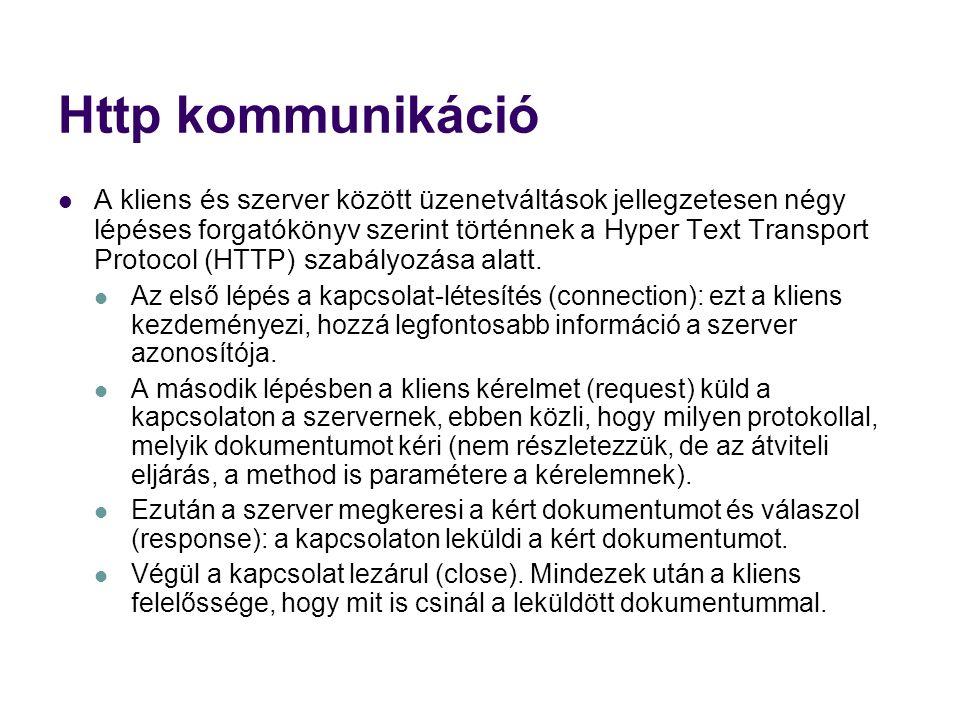 Http kommunikáció  A kliens és szerver között üzenetváltások jellegzetesen négy lépéses forgatókönyv szerint történnek a Hyper Text Transport Protoco