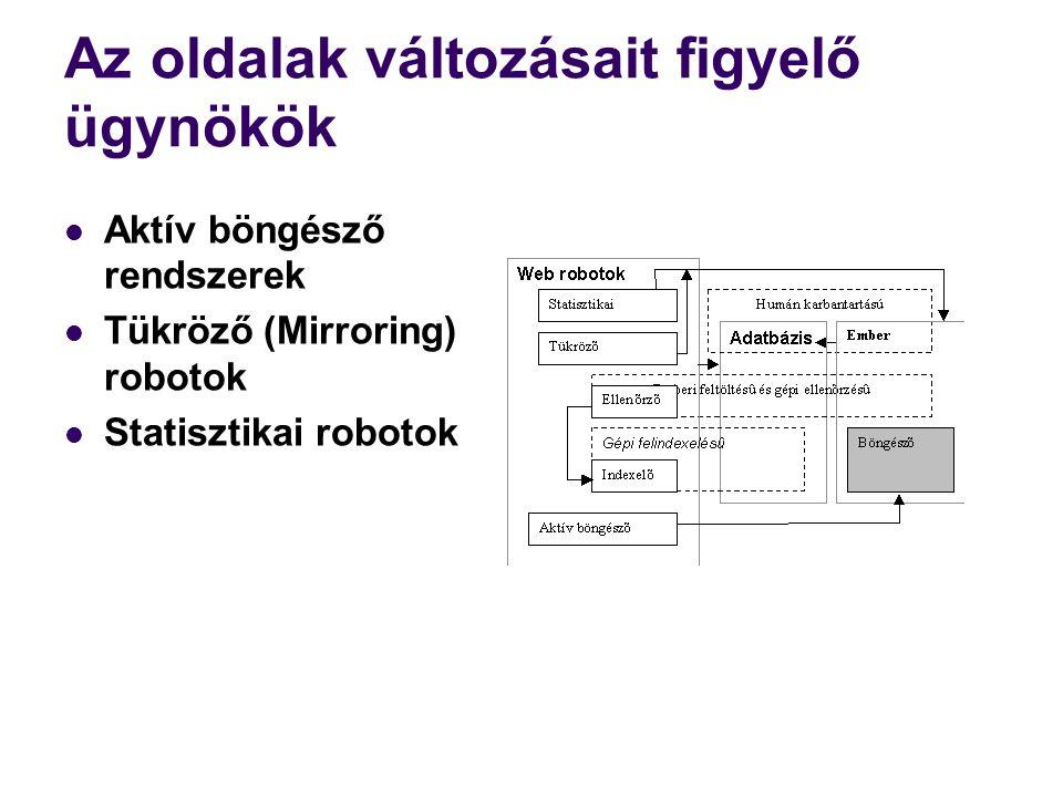 Az oldalak változásait figyelő ügynökök  Aktív böngésző rendszerek  Tükröző (Mirroring) robotok  Statisztikai robotok