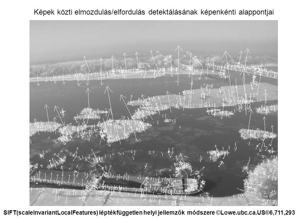 Képek közti elmozdulás/elfordulás detektálásának képenkénti alappontjai SIFT(scaleInvariantLocalFeatures) léptékfüggetlen helyi jellemzők módszere ©Lowe.ubc.ca.US®6,711,293