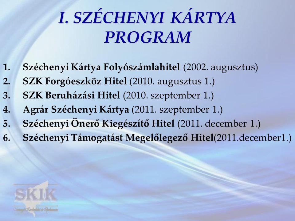 I. SZÉCHENYI KÁRTYA PROGRAM 1.Széchenyi Kártya Folyószámlahitel (2002. augusztus) 2.SZK Forgóeszköz Hitel (2010. augusztus 1.) 3.SZK Beruházási Hitel