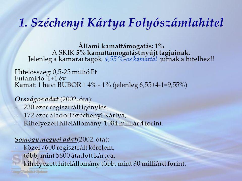 1. Széchenyi Kártya Folyószámlahitel Állami kamattámogatás: 1% A SKIK 5% kamattámogatást nyújt tagjainak. Jelenleg a kamarai tagok 4,55 %-os kamattal