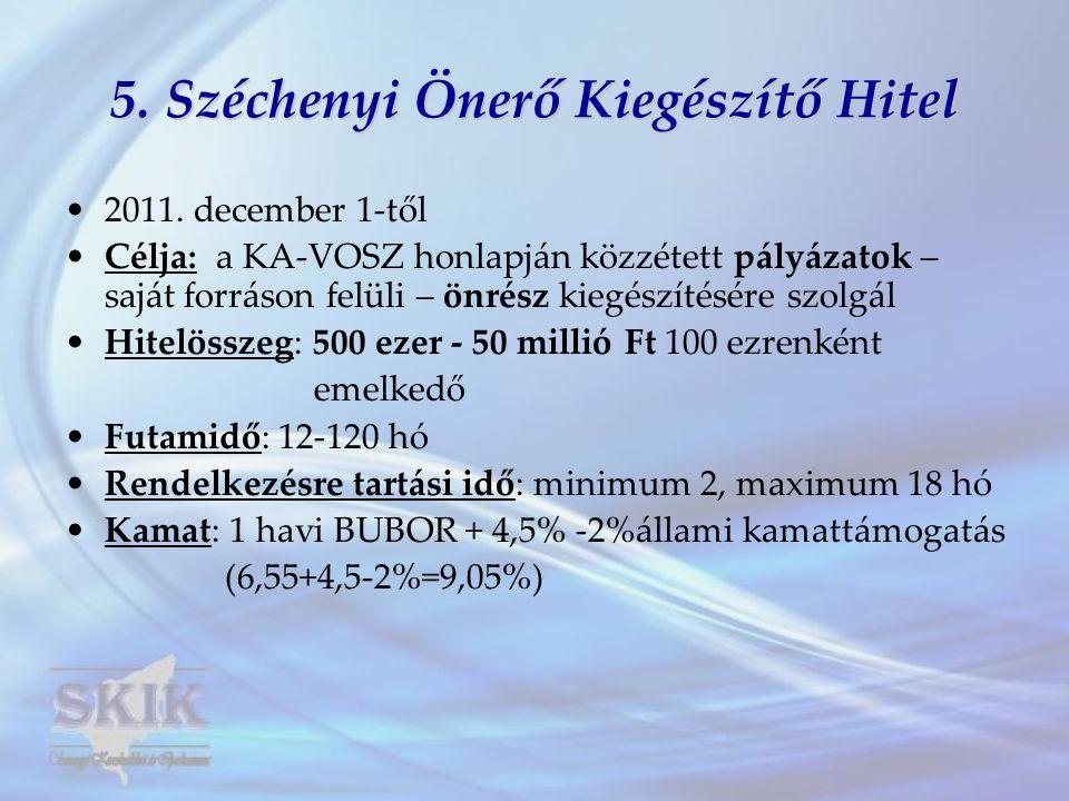 5.Széchenyi Önerő Kiegészítő Hitel 5. Széchenyi Önerő Kiegészítő Hitel •2011. december 1-től •Célja: a KA-VOSZ honlapján közzétett pályázatok – saját