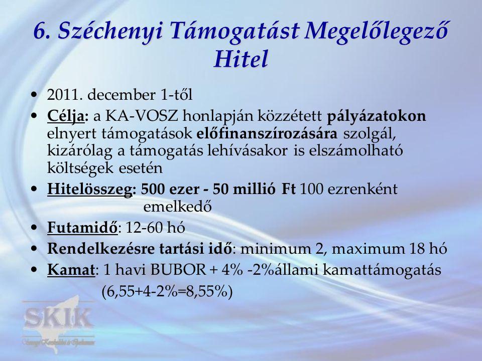 6. Széchenyi Támogatást Megelőlegező Hitel •2011. december 1-től •Célja: a KA-VOSZ honlapján közzétett pályázatokon elnyert támogatások előfinanszíroz
