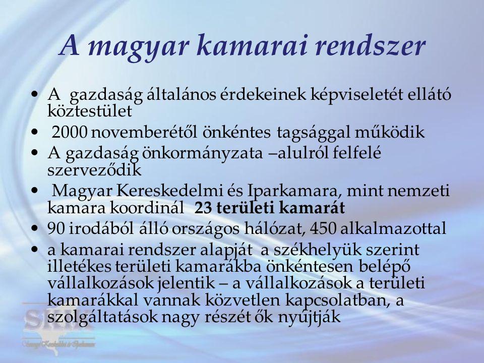 A magyar kamarai rendszer •A gazdaság általános érdekeinek képviseletét ellátó köztestület • 2000 novemberétől önkéntes tagsággal működik •A gazdaság önkormányzata –alulról felfelé szerveződik • Magyar Kereskedelmi és Iparkamara, mint nemzeti kamara koordinál 23 területi kamarát •90 irodából álló országos hálózat, 450 alkalmazottal •a kamarai rendszer alapját a székhelyük szerint illetékes területi kamarákba önkéntesen belépő vállalkozások jelentik – a vállalkozások a területi kamarákkal vannak közvetlen kapcsolatban, a szolgáltatások nagy részét ők nyújtják