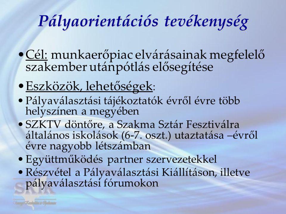 Pályaorientációs tevékenység •Cél: munkaerőpiac elvárásainak megfelelő szakember utánpótlás elősegítése •Eszközök, lehetőségek : •Pályaválasztási tájé