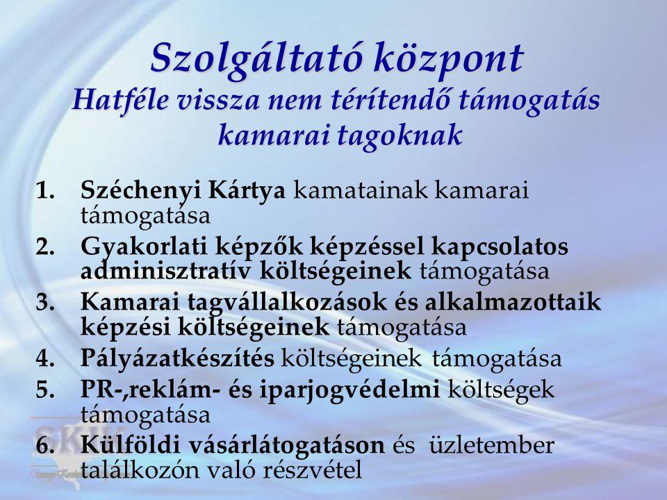 Szolgáltató központ Hatféle vissza nem térítendő támogatás kamarai tagoknak 1.Széchenyi Kártya kamatainak kamarai támogatása 2.Gyakorlati képzők képzé