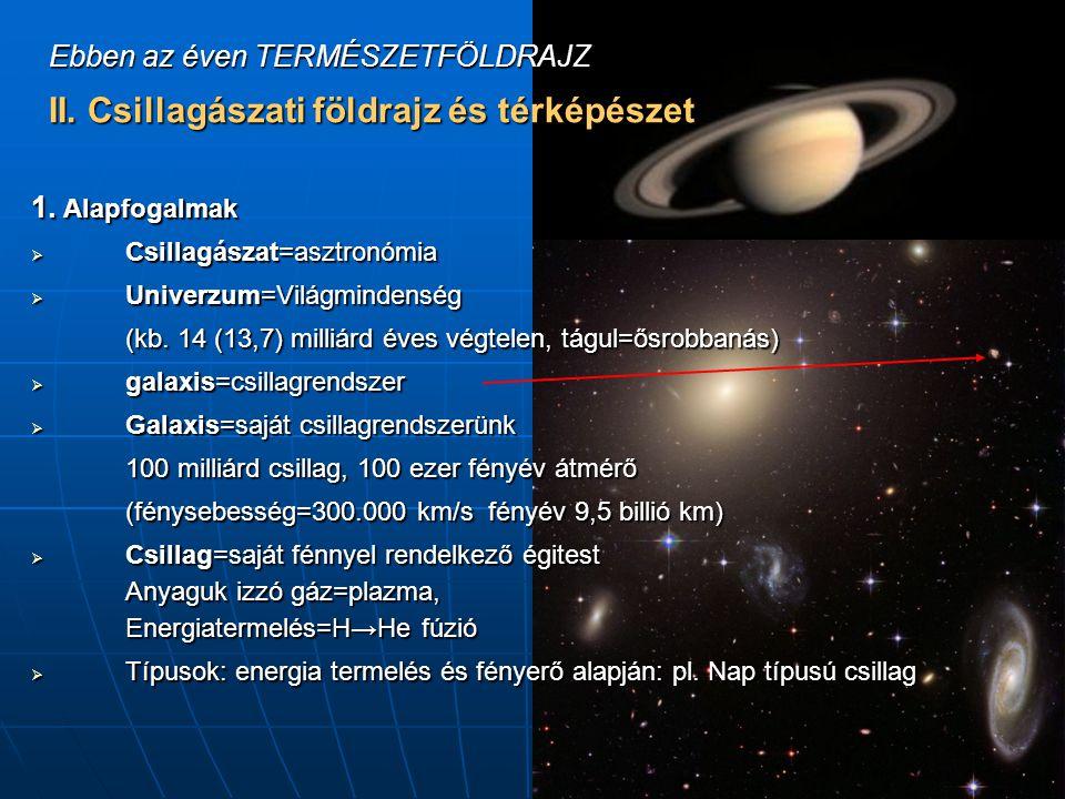  Geocentrikus világkép=földközéppontú (ókor Ptolemaiosz) helytelen (ókor Ptolemaiosz) helytelen  Heliocentrikus világkép=napközéppontú (középkor Kopernikusz) csak a Naprendszerre érvényes, a Világmindenségnek nincsen közepe… Híres csillagászok: Kepler, Kopernikusz Galilei, Newton Jelenleg a legmodernebb távcső a Hubble-űrteleszkóp 2011-re elkészült a nemzetközi űrállomás is  A Naprendszer Naprendszer=Nap és gravitációs erőterébe tartozó égitestek összessége (átmérője 2 fényév) Nap=legközelebbi csillag a Naprendszer központja H  He fúzió, energia termelés, saját fény Bolygó=saját fénnyel nem rendelkező égitest - Föld típusú: Merkúr, Vénusz, Föld, Mars, - Jupiter típusú: Jupiter, Szaturnusz, Uránusz, Neptunusz (Kepler I.