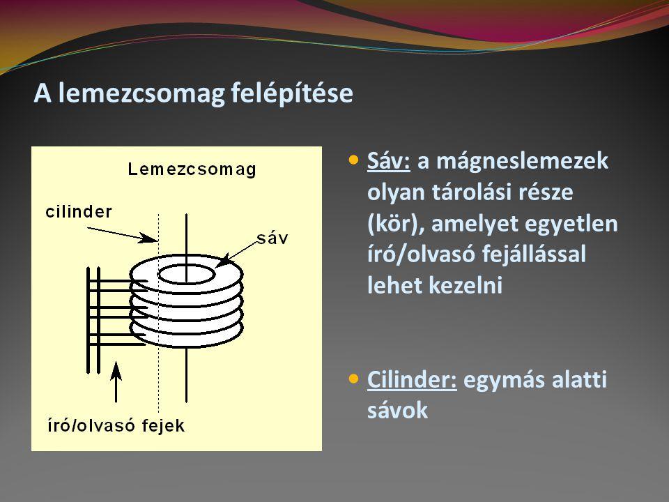 A lemezcsomag felépítése  Sáv: a mágneslemezek olyan tárolási része (kör), amelyet egyetlen író/olvasó fejállással lehet kezelni  Cilinder: egymás alatti sávok