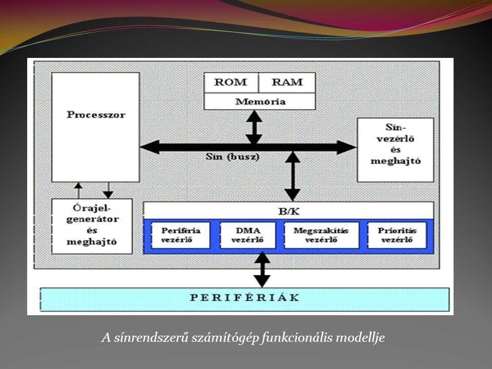 A sínrendszerű számítógép funkcionális modellje