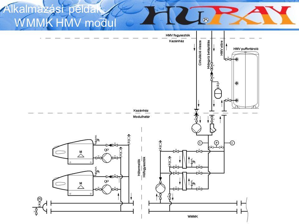 Alkalmazási példák WMMK HMV modul