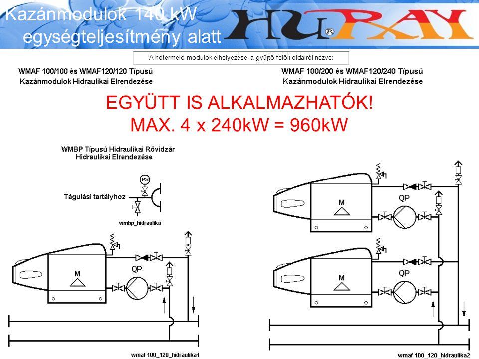 Wessex Modumax EGYÜTT IS ALKALMAZHATÓK! MAX. 4 x 240kW = 960kW Kazánmodulok 140 kW egységteljesítmény alatt A hőtermelő modulok elhelyezése a gyűjtő f