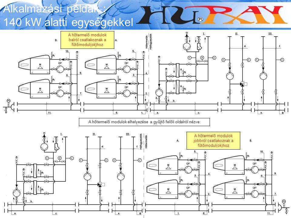 Wessex Modumax Alkalmazási példák : 140 kW alatti egységekkel A hőtermelő modulok balról csatlakoznak a fűtőmodul(ok)hoz A hőtermelő modulok jobbról c