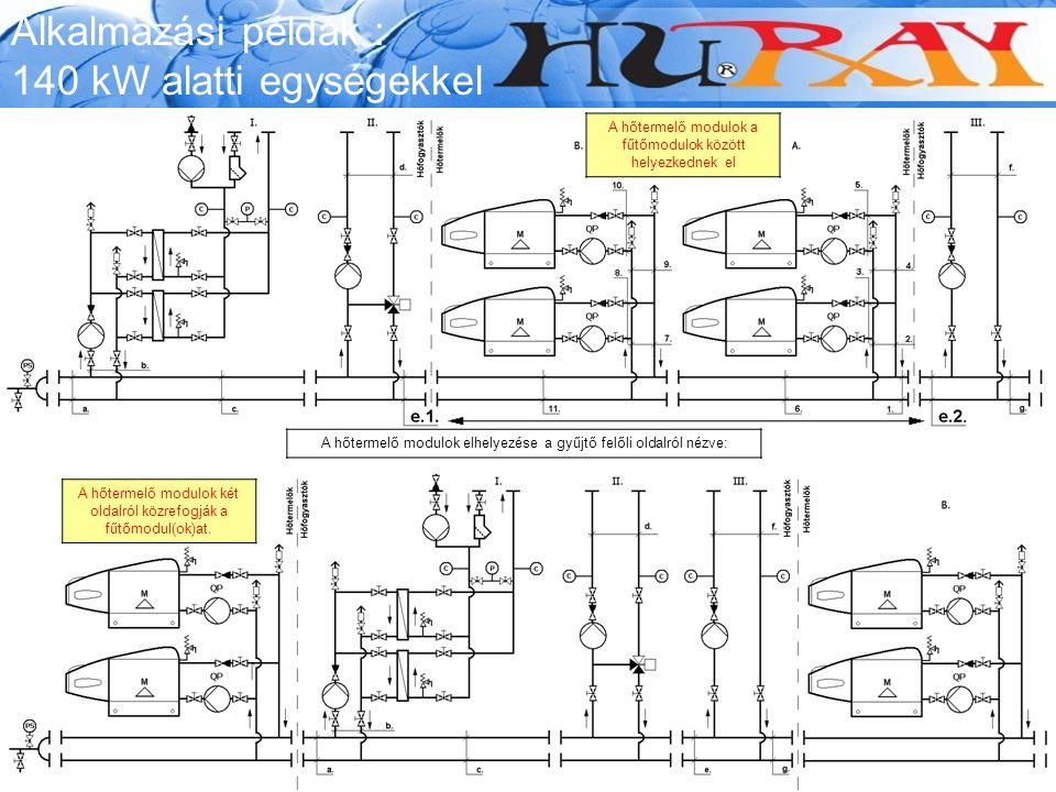 Alkalmazási példák : 140 kW alatti egységekkel A hőtermelő modulok a fűtőmodulok között helyezkednek el A hőtermelő modulok két oldalról közrefogják a