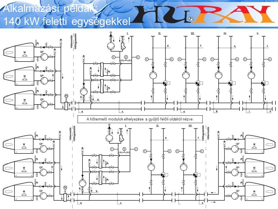 Alkalmazási példák: 140 kW feletti egységekkel A hőtermelő modulok elhelyezése a gyűjtő felőli oldalról nézve: