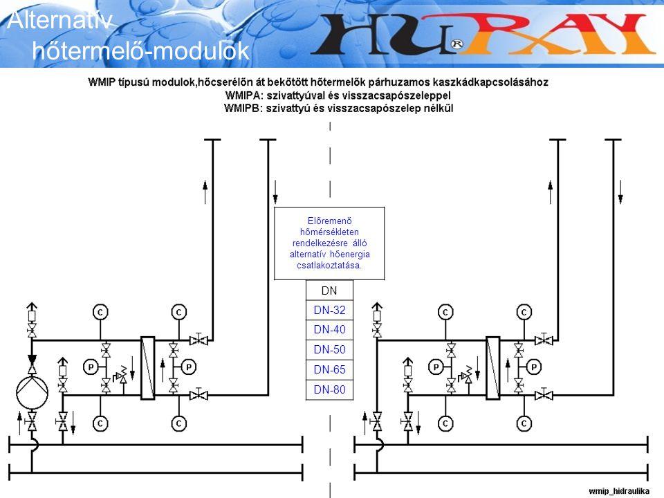 Wessex Modumax Alternatív hőtermelő-modulok Előremenő hőmérsékleten rendelkezésre álló alternatív hőenergia csatlakoztatása. DN DN-32 DN-40 DN-50 DN-6