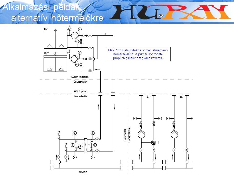 Alkalmazási példák alternatív hőtermelőkre Max. 105 Celsiusfokos primer előremenő hőmérsékletig. A primer kör töltete propilén glikol/víz fagyálló kev