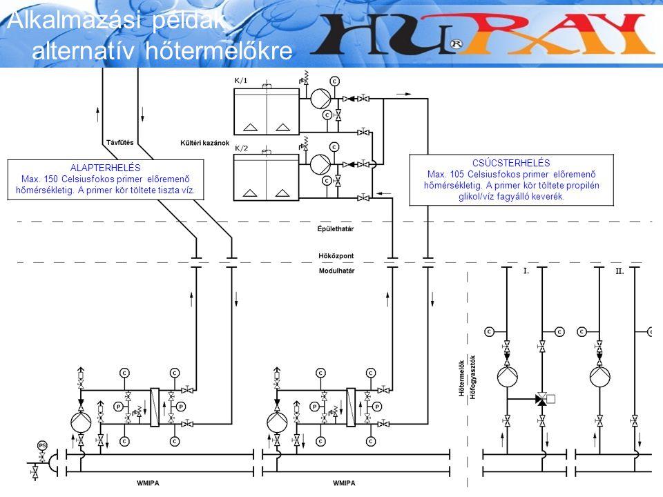 Wessex Modumax Alkalmazási példák alternatív hőtermelőkre CSÚCSTERHELÉS Max. 105 Celsiusfokos primer előremenő hőmérsékletig. A primer kör töltete pro