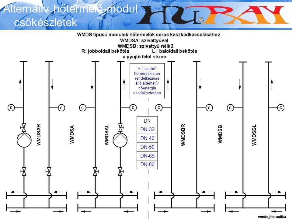 Alternaiív hőtermelő-modul csőkészletek Visszatérő hőmérsékleten rendelkezésre álló alternatív hőenergia csatlakoztatása DN DN-32 DN-40 DN-50 DN-65 DN