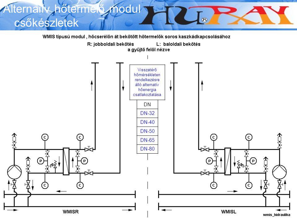 Alternaiív hőtermelő modul csőkészletek Visszatérő hőmérsékleten rendelkezésre álló alternatív hőenergia csatlakoztatása DN DN-32 DN-40 DN-50 DN-65 DN