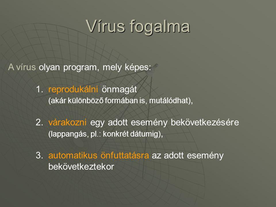 Vírus fogalma A vírus olyan program, mely képes: 1. reprodukálni önmagát (akár különböző formában is, mutálódhat), 2. várakozni egy adott esemény bekö