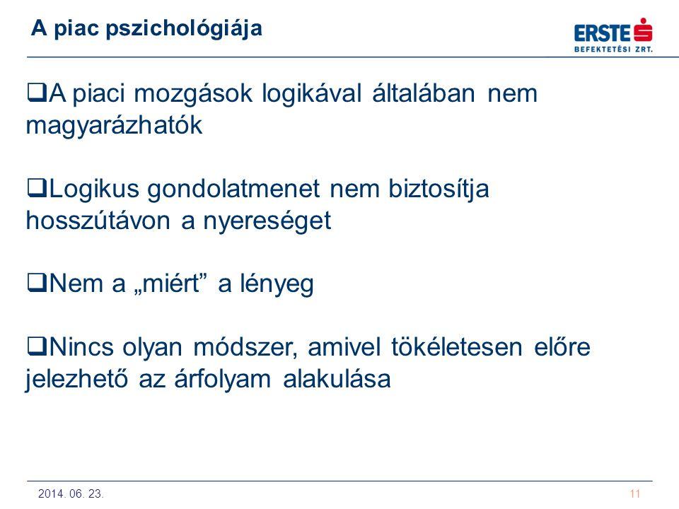 2014. 06. 23. 11 A piac pszichológiája  A piaci mozgások logikával általában nem magyarázhatók  Logikus gondolatmenet nem biztosítja hosszútávon a n