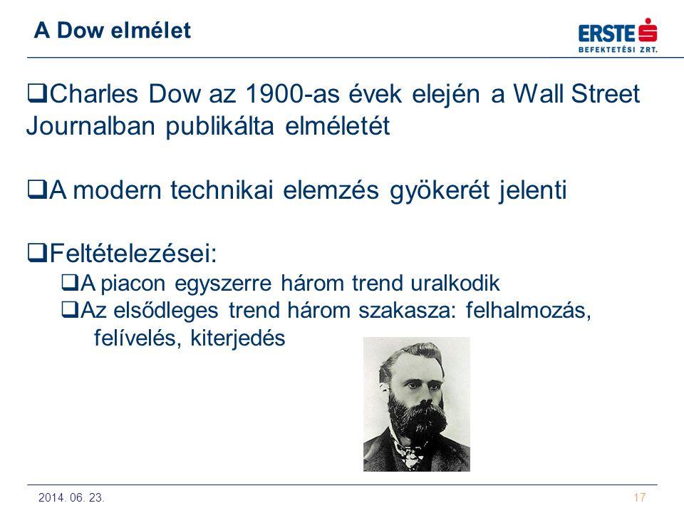 2014. 06. 23. 17 A Dow elmélet  Charles Dow az 1900-as évek elején a Wall Street Journalban publikálta elméletét  A modern technikai elemzés gyökeré