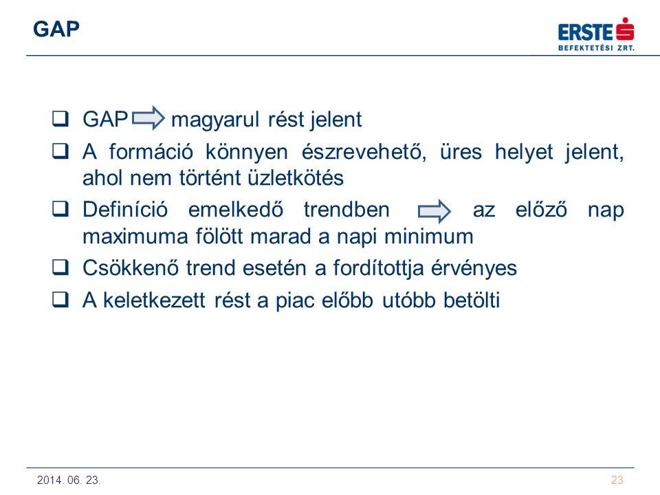 2014. 06. 23. 23 GAP  GAP magyarul rést jelent  A formáció könnyen észrevehető, üres helyet jelent, ahol nem történt üzletkötés  Definíció emelkedő