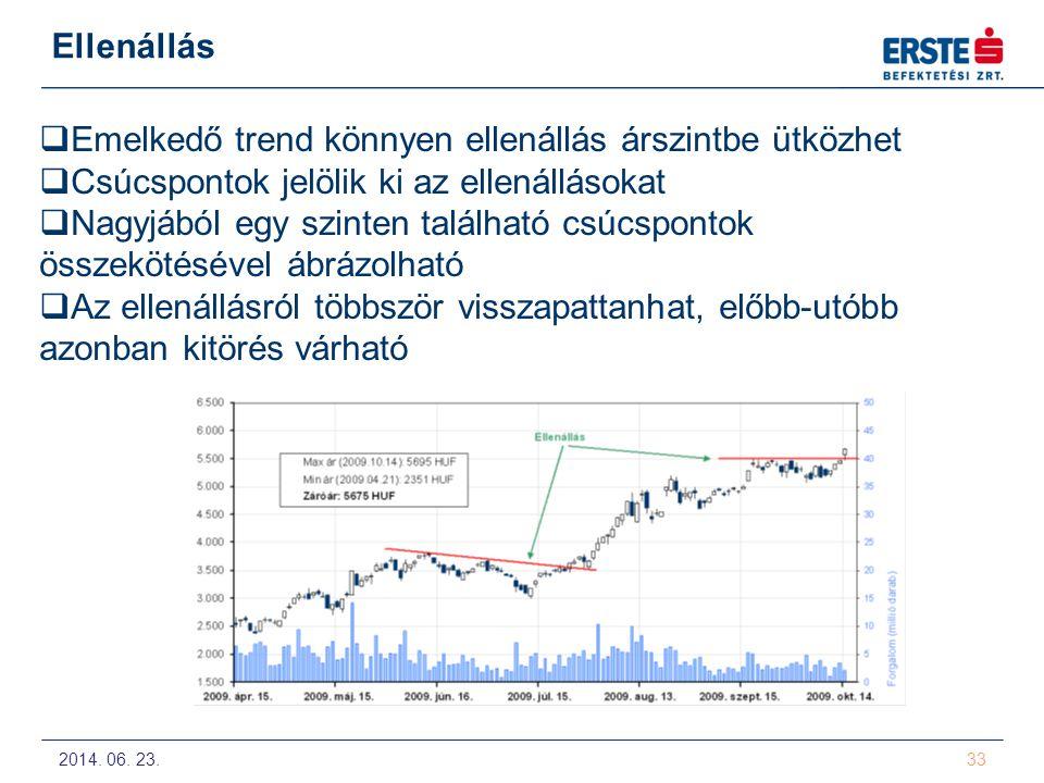 2014. 06. 23. 33 Ellenállás  Emelkedő trend könnyen ellenállás árszintbe ütközhet  Csúcspontok jelölik ki az ellenállásokat  Nagyjából egy szinten
