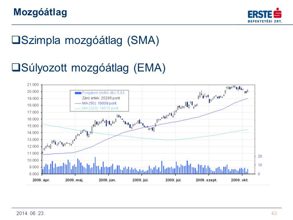 2014. 06. 23. 43 Mozgóátlag  Szimpla mozgóátlag (SMA)  Súlyozott mozgóátlag (EMA)