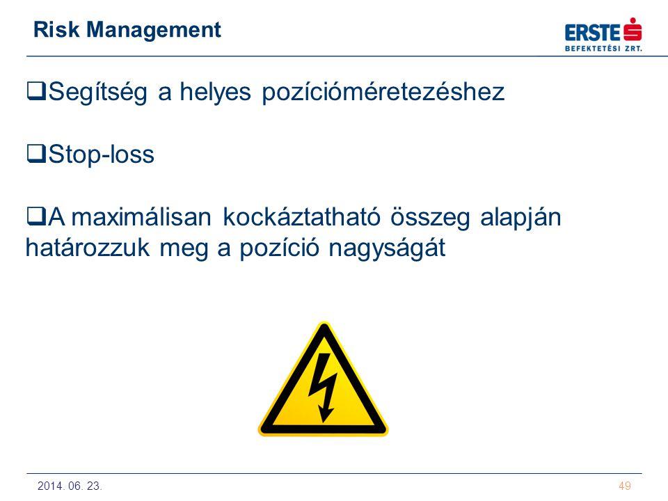 2014. 06. 23. 49 Risk Management  Segítség a helyes pozícióméretezéshez  Stop-loss  A maximálisan kockáztatható összeg alapján határozzuk meg a poz