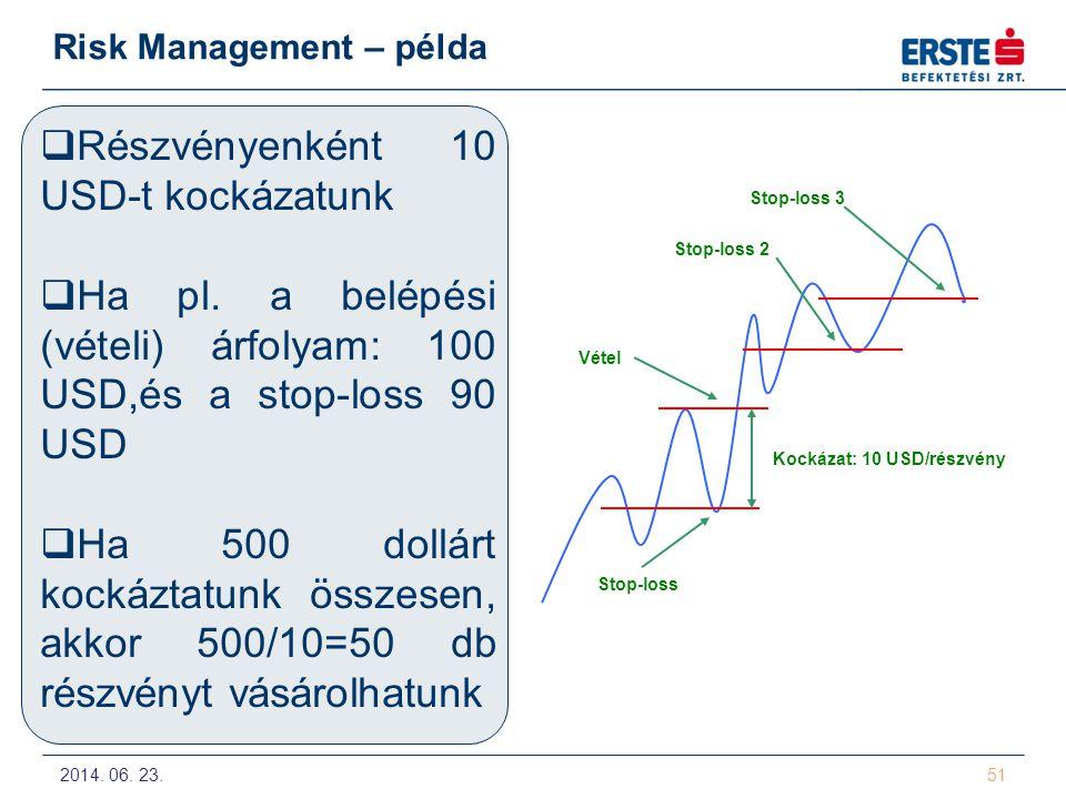 2014. 06. 23. 51 Risk Management – példa Vétel Stop-loss Kockázat: 10 USD/részvény  Részvényenként 10 USD-t kockázatunk  Ha pl. a belépési (vételi)
