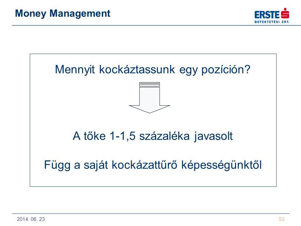 2014. 06. 23. 53 Money Management Mennyit kockáztassunk egy pozíción? A tőke 1-1,5 százaléka javasolt Függ a saját kockázattűrő képességünktől