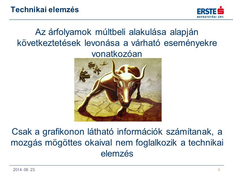2014.06. 23. 7 Híres Technikai Elemzők.