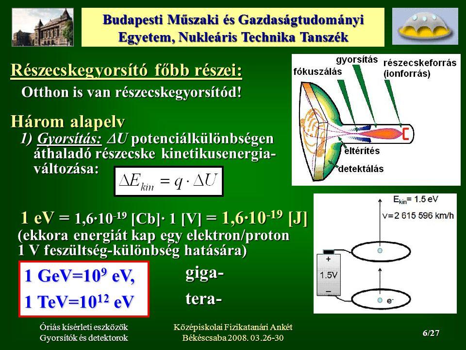 Budapesti Műszaki és Gazdaságtudományi Egyetem, Nukleáris Technika Tanszék 17/27 Óriás kísérleti eszközök Gyorsítók és detektorok Középiskolai Fizikatanári Ankét Békéscsaba 2008.