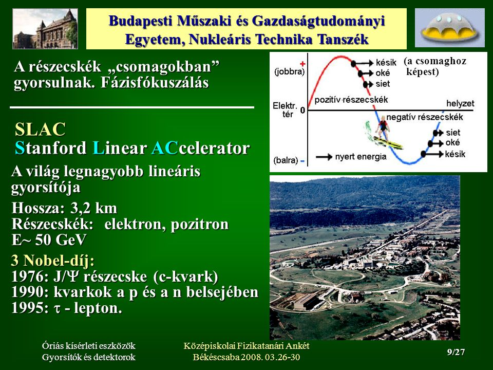 Budapesti Műszaki és Gazdaságtudományi Egyetem, Nukleáris Technika Tanszék 20/27 Óriás kísérleti eszközök Gyorsítók és detektorok Középiskolai Fizikatanári Ankét Békéscsaba 2008.