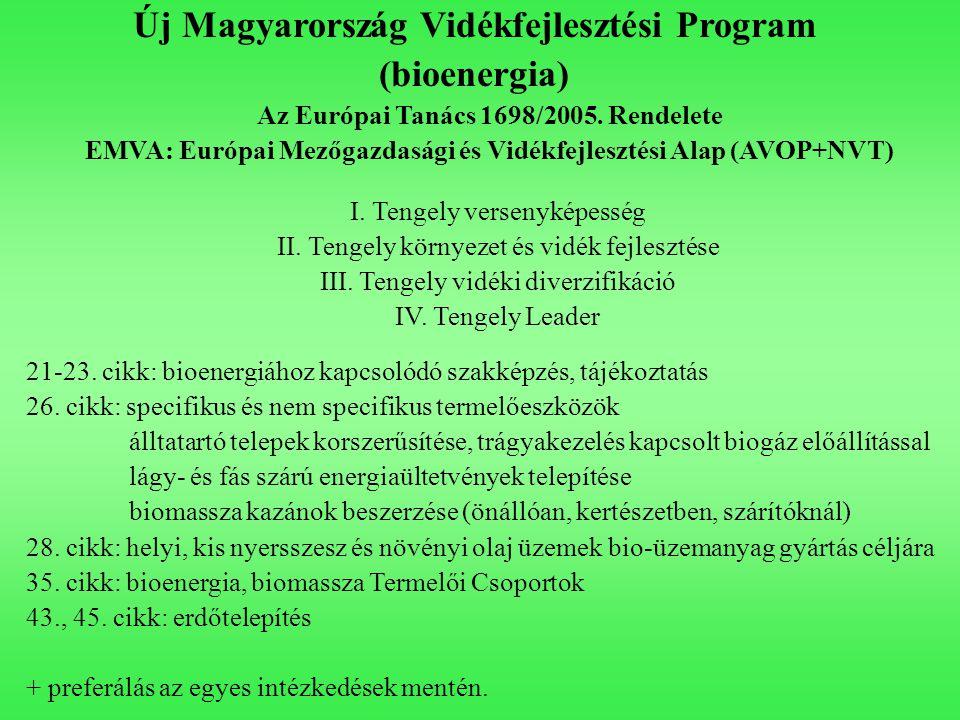 Új Magyarország Vidékfejlesztési Program (bioenergia) Az Európai Tanács 1698/2005. Rendelete EMVA: Európai Mezőgazdasági és Vidékfejlesztési Alap (AVO
