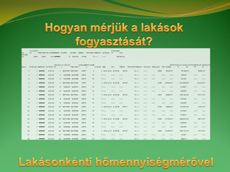 GEO TARIFA ÁRAMDÍJA: 30,42 Ft/kWh COP 4,43 esetén: 6,86 Ft/kWh fűtési energia költség!