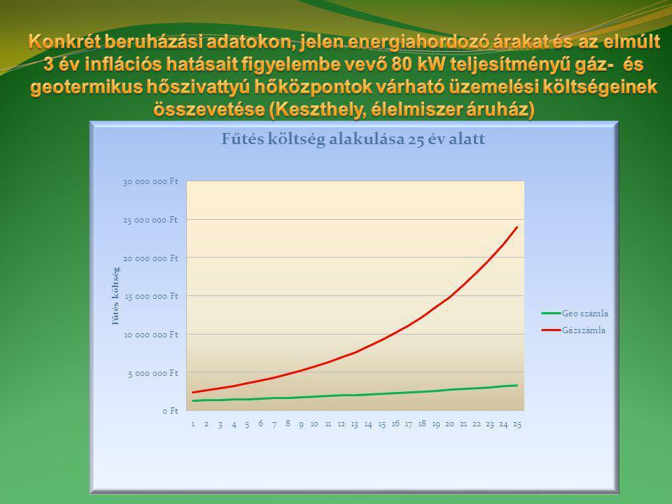 Gázbekötés hálózatfejlesztési díja Gáztervezés díja Turbo kémény kazánhoz; anyag, munkadíj, Kémény : tervezés engedélyezés: Kéményseprési díj, éves felülvizsgálat Kémény által elvett hasznos alapterület Gáz és gépészeti rendszer kiépítése kpl (mérőhely, csövezés, stb.., anyag + díj) Kondenzációs gázkazán Vezérlés Indirekt fűtésű HMV tartály: Összekötő idomok: Kéménybekötő szett: HŰTÉS SZÜKSÉGES-E.